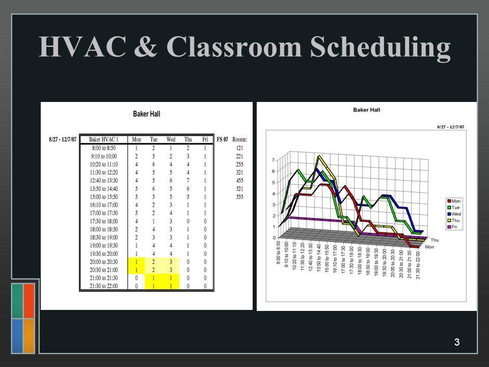 HVAC & Classroom Scheduling 3
