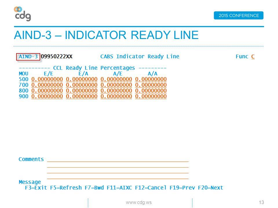 AIND-3 – INDICATOR READY LINE 13www.cdg.ws