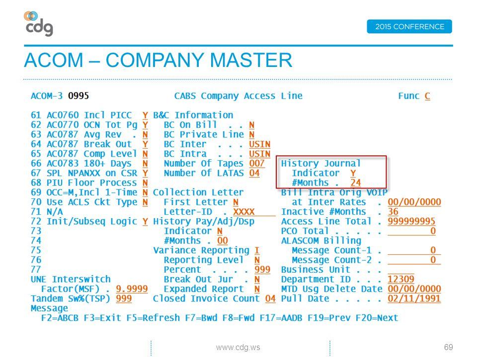 ACOM – COMPANY MASTER 69www.cdg.ws