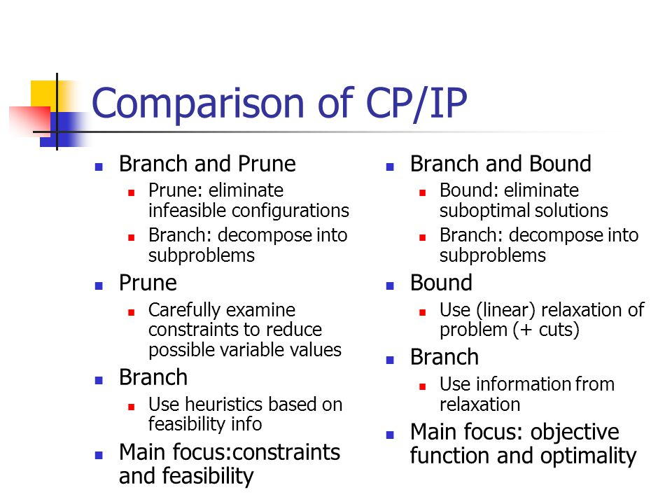 Combining Methods Local and Global Search Use CP/IP for very large neighborhood search (take a solution, remove large subset, find optimal completion) Combining CP and IP Use LP as constraint handler Use CP as subproblem solver in branch and price ……
