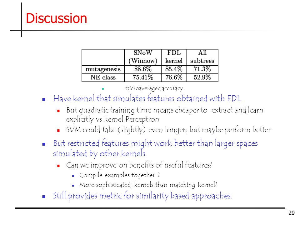 29 Discussion microaveraged accuracy Have kernel that simulates features obtained with FDL But quadratic training time means cheaper to extract and learn explicitly vs kernel Perceptron SVM could take (slightly) even longer, but maybe perform better But restricted features might work better than larger spaces simulated by other kernels.