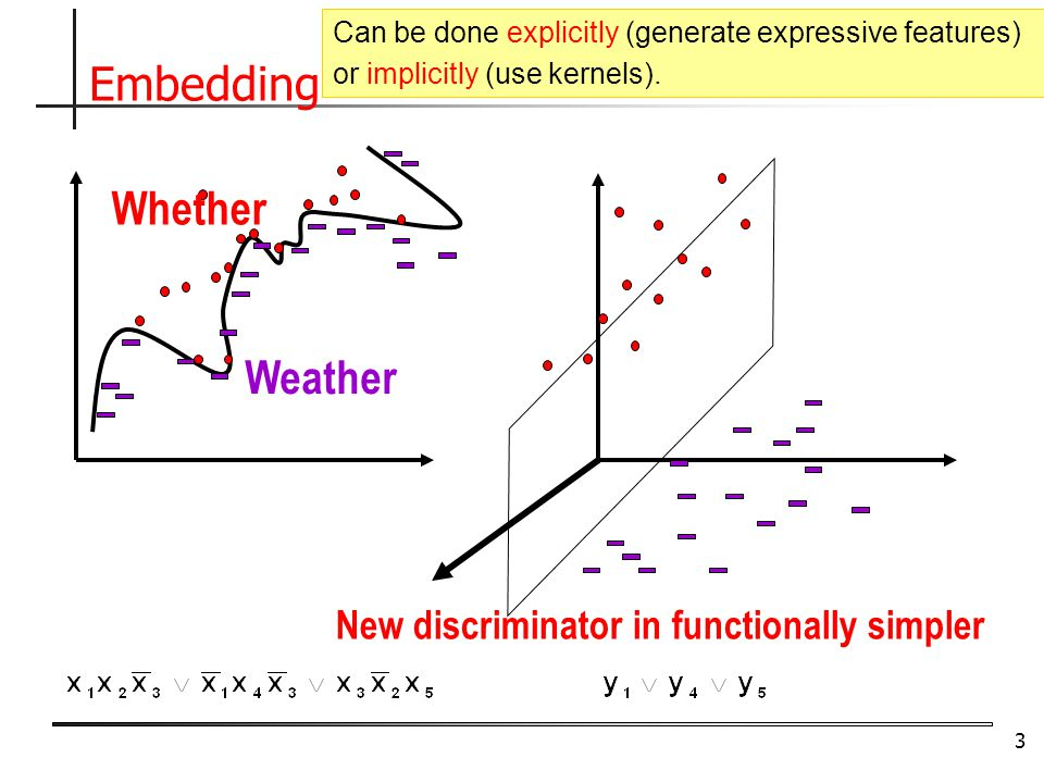 3 Weather Whether New discriminator in functionally simpler Embedding Can be done explicitly (generate expressive features) or implicitly (use kernels).