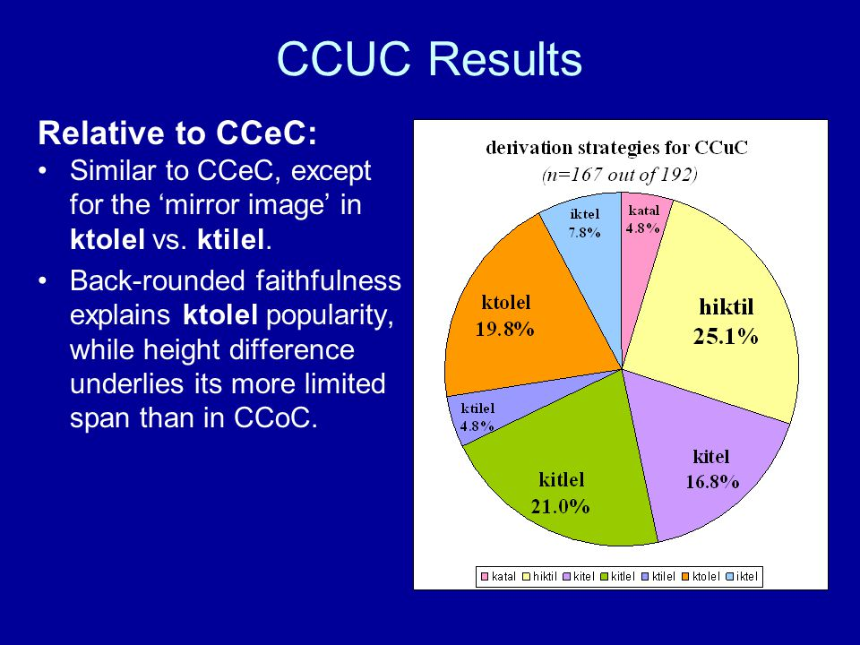 CCUC Results Relative to CCeC: Similar to CCeC, except for the 'mirror image' in ktolel vs.