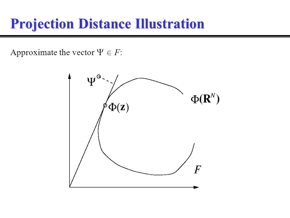 Projection Distance Illustration Approximate the vector   F: