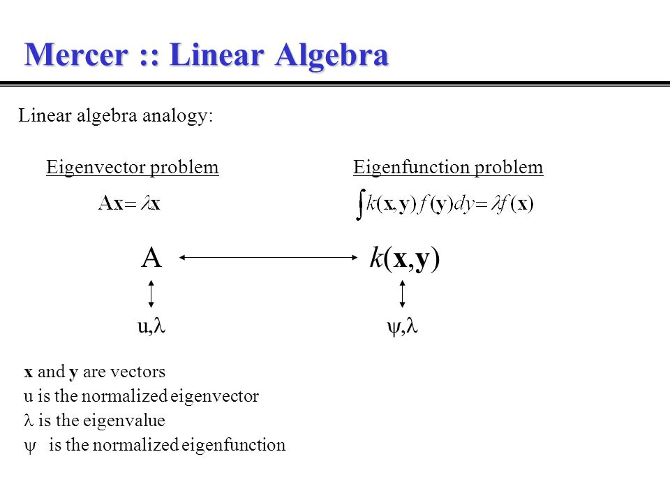 Mercer :: Linear Algebra Linear algebra analogy: Eigenvector problem Eigenfunction problem x and y are vectors u is the normalized eigenvector is the eigenvalue  is the normalized eigenfunction Ak(x,y)k(x,y) u, ,