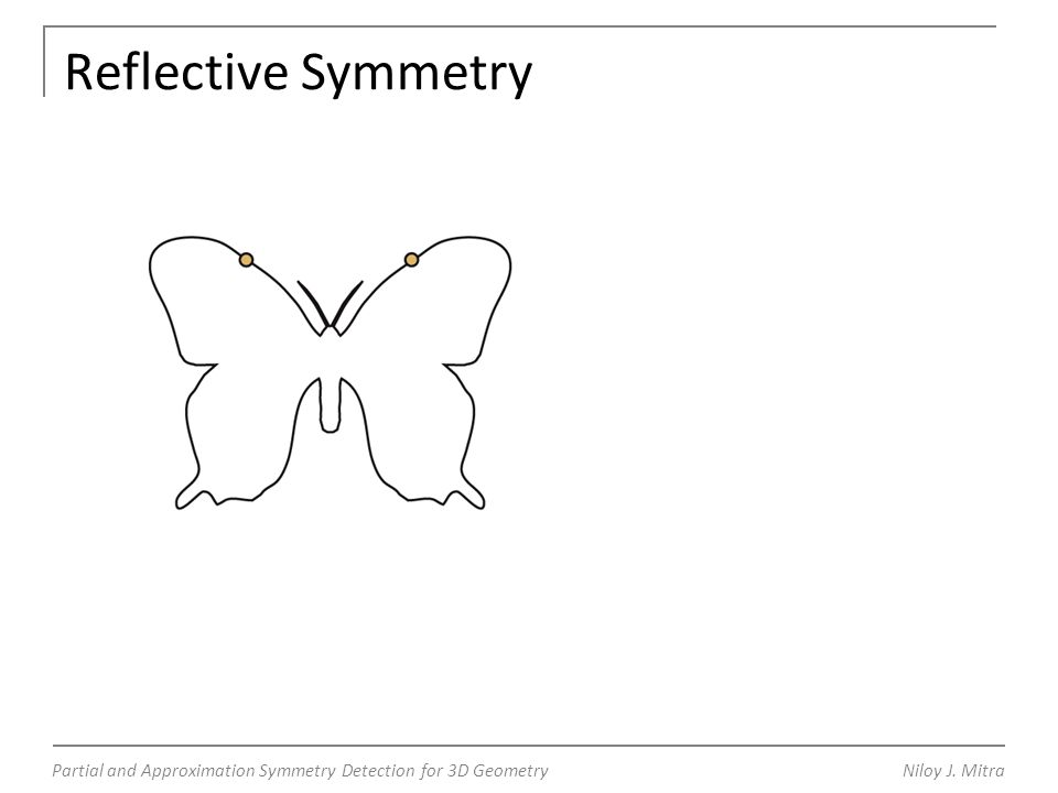 Partial and Approximation Symmetry Detection for 3D GeometryNiloy J. Mitra Reflective Symmetry