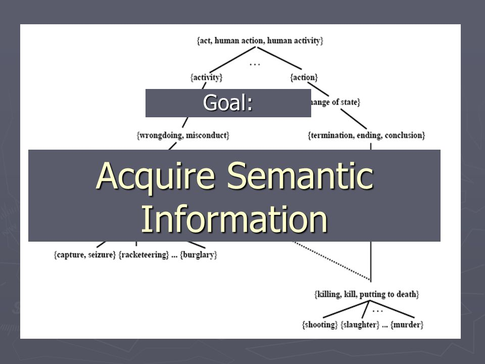 Towards New Approaches to Semantic Analysis