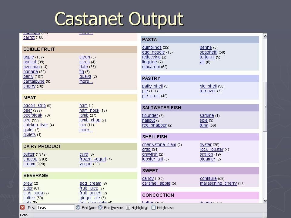 Castanet Output