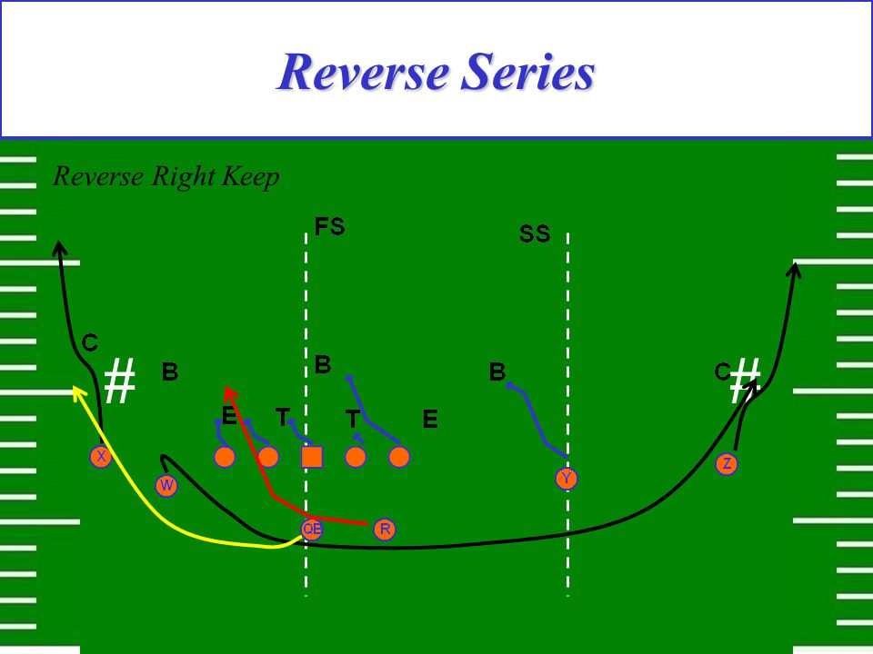 Reverse Series ## Reverse Right Keep