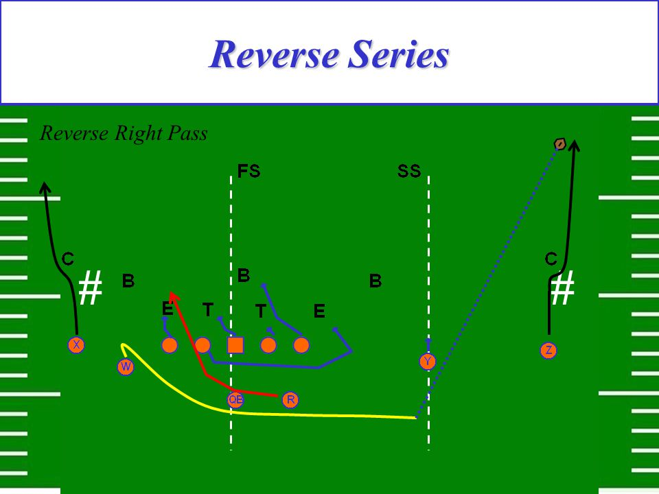 Reverse Series ## Reverse Right Pass
