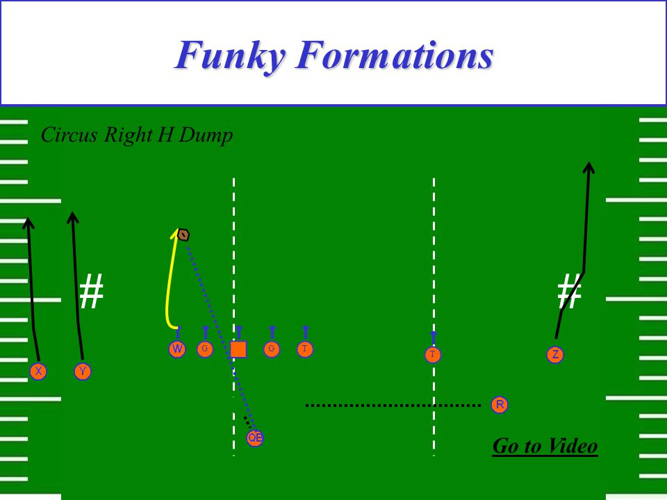 Funky Formations ## TGTG Circus Right H Dump Go to Video