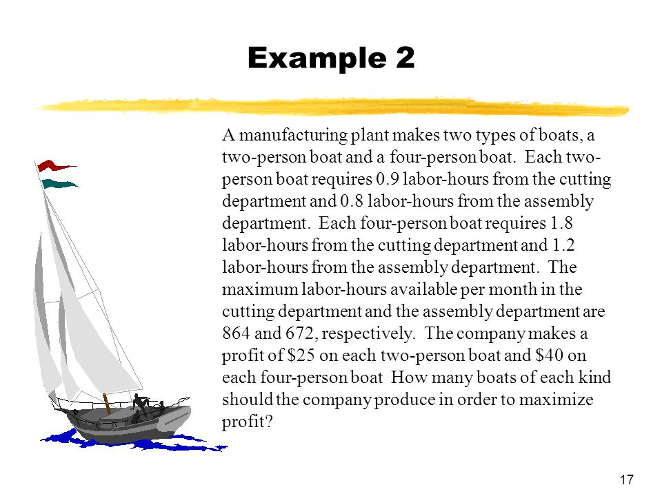 17 Example 2 A manufacturing plant makes two types of boats, a two-person boat and a four-person boat. Each two- person boat requires 0.9 labor-hours