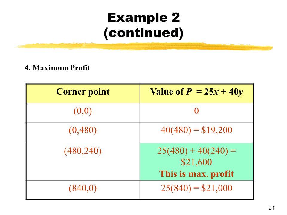 21 Example 2 (continued) 4. Maximum Profit Corner pointValue of P = 25x + 40y (0,0)0 (0,480)40(480) = $19,200 (480,240)25(480) + 40(240) = $21,600 Thi