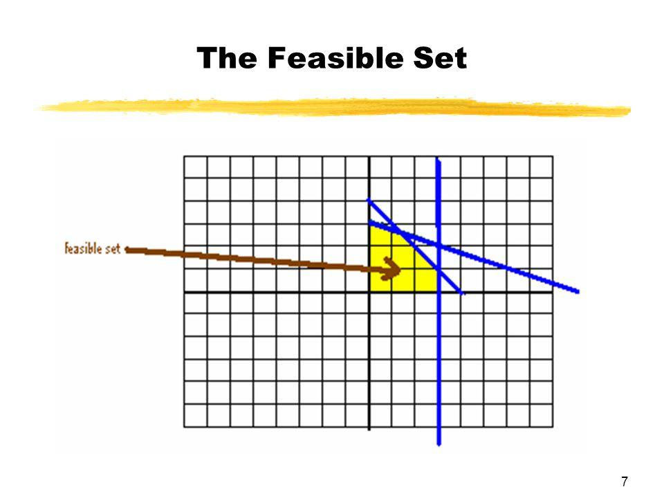 7 The Feasible Set