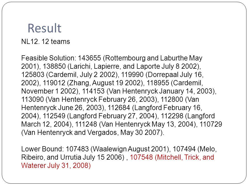 Result NL12.