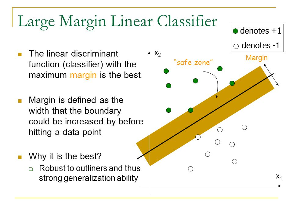 "Large Margin Linear Classifier ""safe zone"" The linear discriminant function (classifier) with the maximum margin is the best Margin is defined as the"