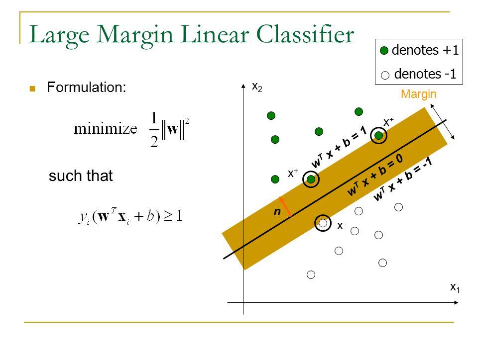 Large Margin Linear Classifier Formulation: x1x1 x2x2 denotes +1 denotes -1 Margin w T x + b = 0 w T x + b = -1 w T x + b = 1 x+x+ x+x+ x-x- n such that