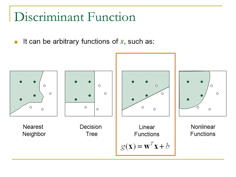 Discriminant Function It can be arbitrary functions of x, such as: Nearest Neighbor Decision Tree Linear Functions Nonlinear Functions
