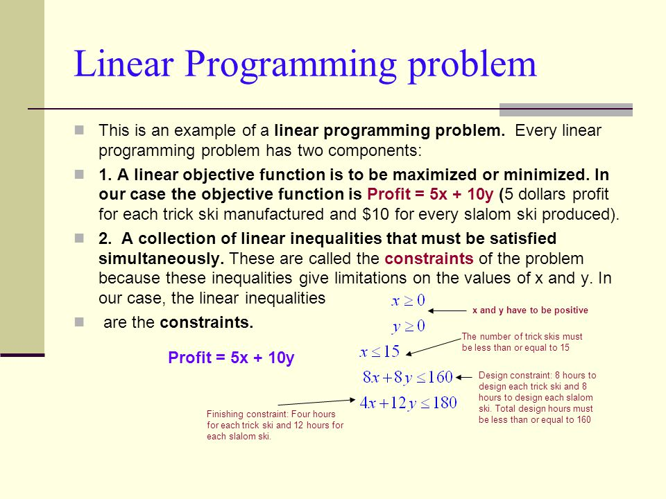 Linear programming 3.The feasible set is the set of all points that are possible for the solution.
