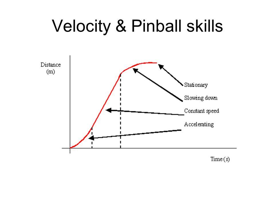 Velocity & Pinball skills
