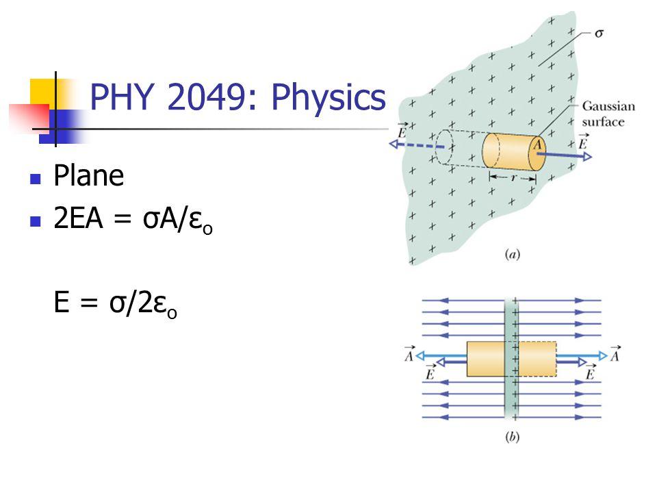 PHY 2049: Physics II Plane 2EA = σA/ε o E = σ/2ε o