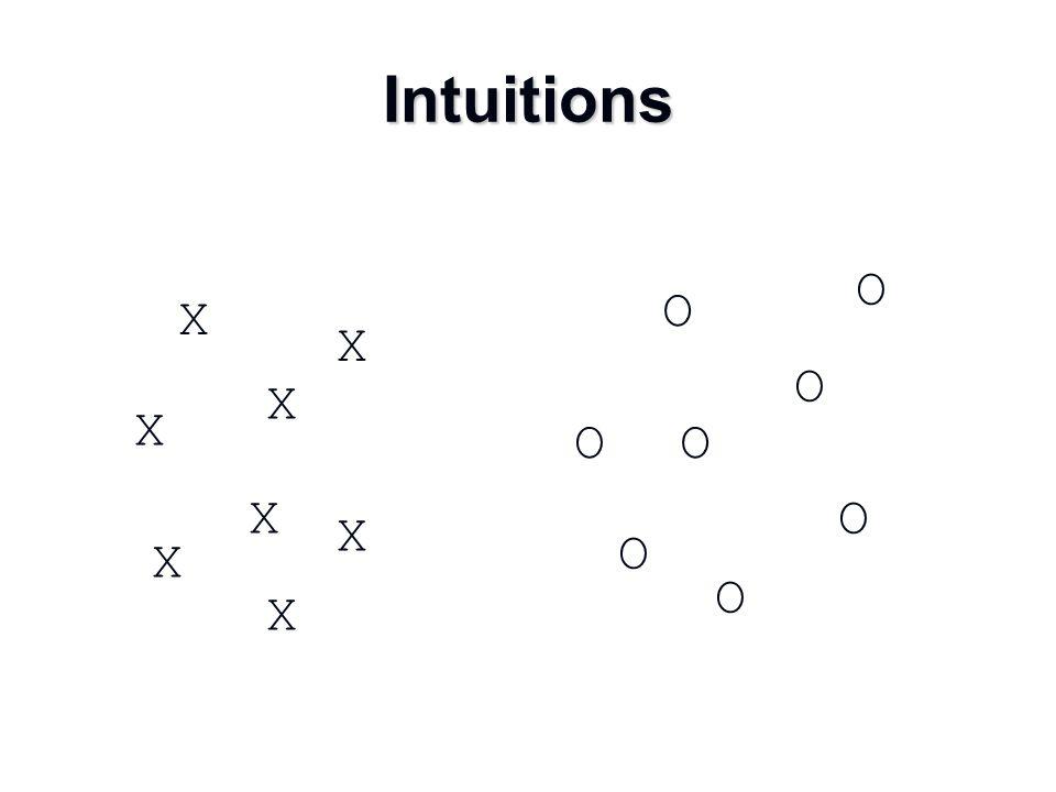 Intuitions X X O O O O O O X X X X X X O O
