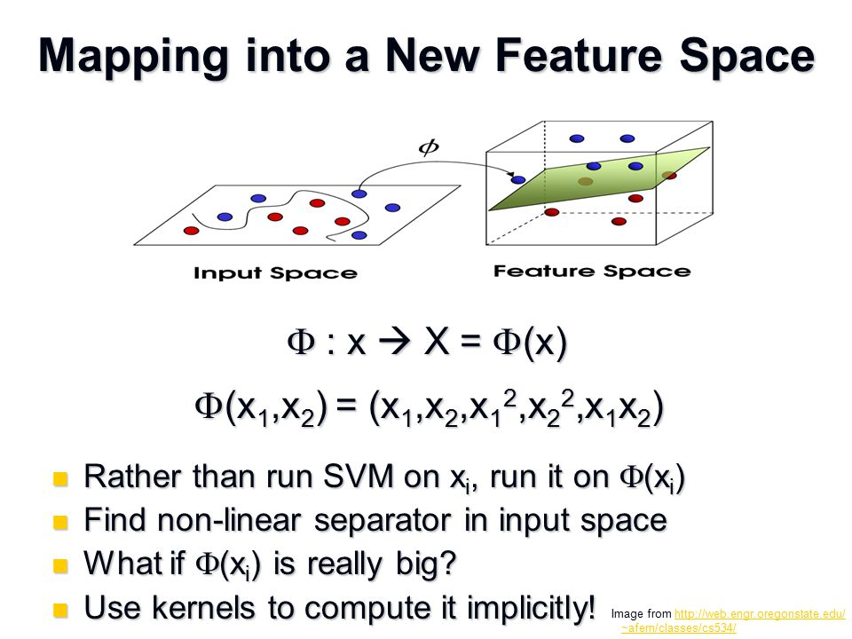 Mapping into a New Feature Space Rather than run SVM on x i, run it on  (x i ) Rather than run SVM on x i, run it on  (x i ) Find non-linear separator in input space Find non-linear separator in input space What if  (x i ) is really big.