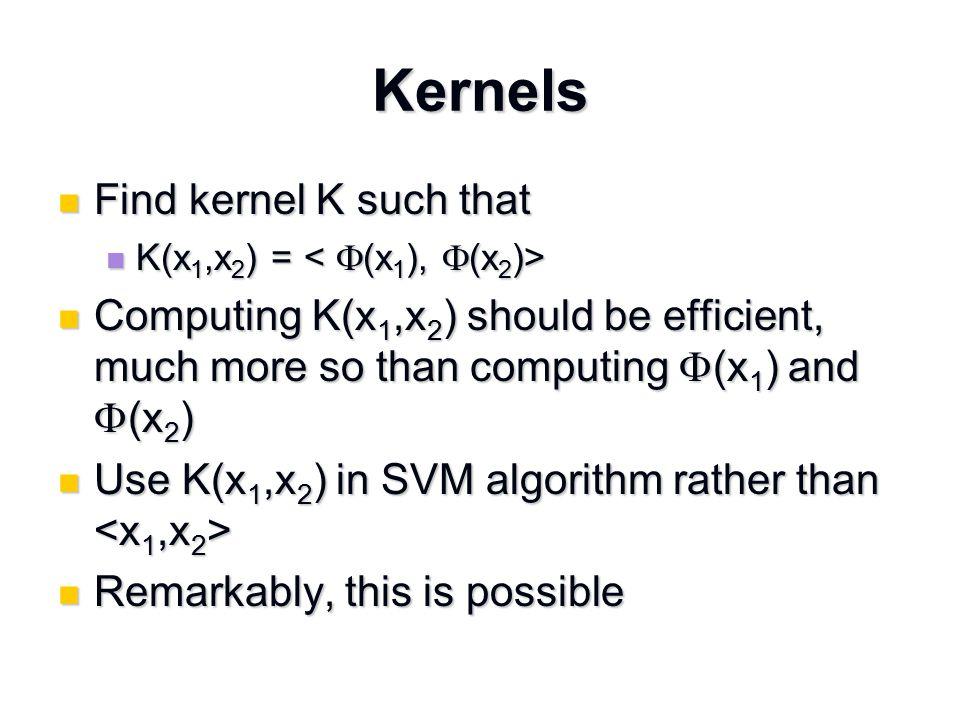 The Polynomial Kernel K(x 1,x 2 ) = 2 K(x 1,x 2 ) = 2 x 1 = (x 11, x 12 ) x 1 = (x 11, x 12 ) x 2 = (x 21, x 22 ) x 2 = (x 21, x 22 ) = (x 11 x 21 + x 12 x 22 ) = (x 11 x 21 + x 12 x 22 ) 2 = (x 11 2 x 21 2 + x 12 2 x 22 2 + 2x 11 x 12 x 21 x 22 ) 2 = (x 11 2 x 21 2 + x 12 2 x 22 2 + 2x 11 x 12 x 21 x 22 )  (x 1 ) = (x 11 2, x 12 2, √2x 11 x 12 )  (x 1 ) = (x 11 2, x 12 2, √2x 11 x 12 )  (x 2 ) = (x 21 2, x 22 2, √2x 21 x 22 )  (x 2 ) = (x 21 2, x 22 2, √2x 21 x 22 ) K(x 1,x 2 ) = K(x 1,x 2 ) =