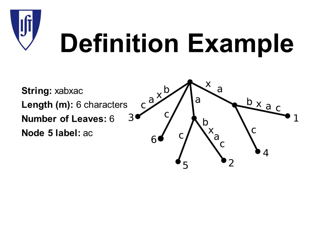 Definition Example String: xabxac Length (m): 6 characters Number of Leaves: 6 Node 5 label: ac