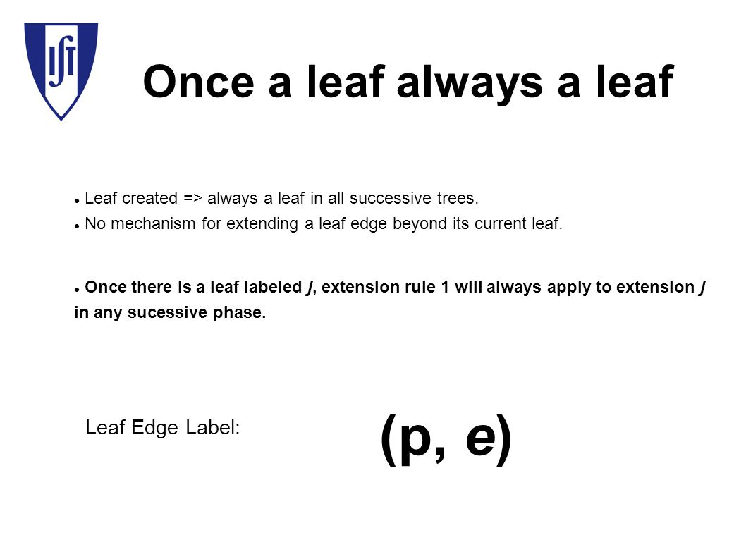 Once a leaf always a leaf Leaf created => always a leaf in all successive trees.