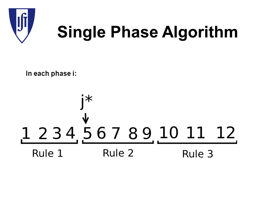 Single Phase Algorithm In each phase i: