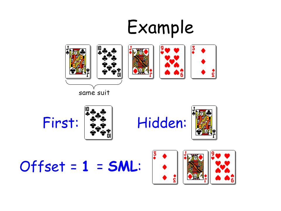 Example Hidden:First: Offset = 1 = SML: same suit