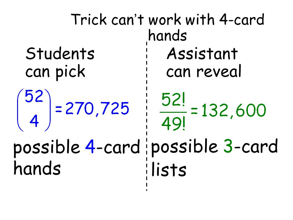 Trick can ' t work with 4-card hands Assistant can reveal Students can pick possible 4-card hands possible 3-card lists