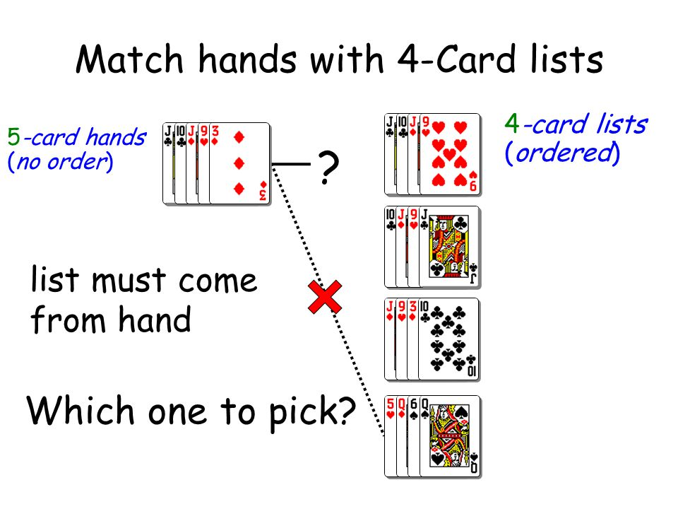 list must come from hand . 5-card hands (no order) 4-card lists (ordered) Which one to pick.