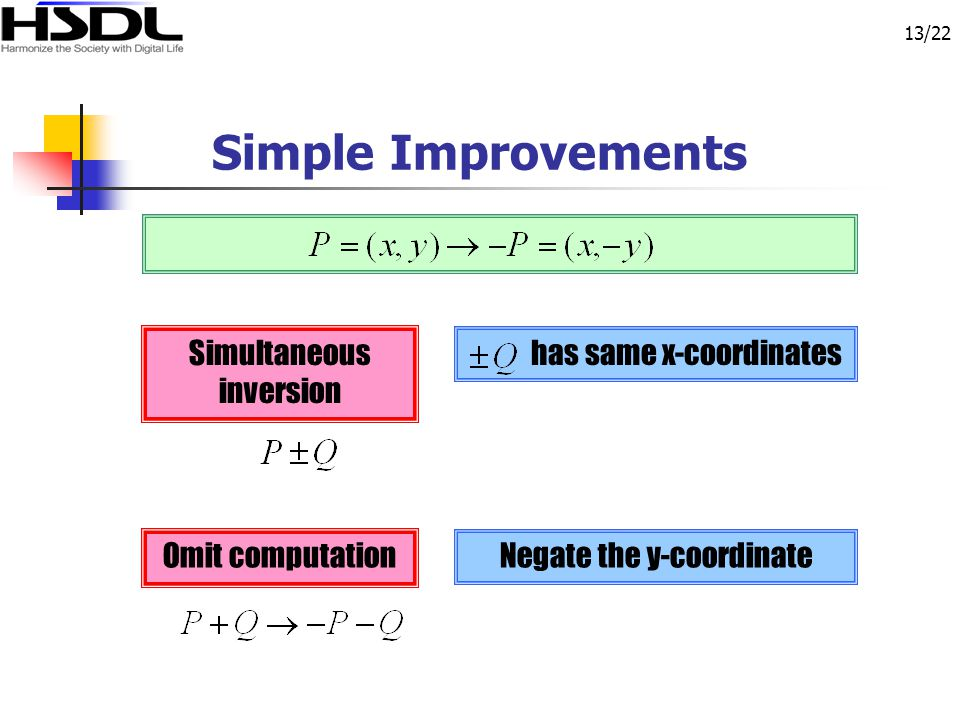 13/22 Simple Improvements has same x-coordinates Simultaneous inversion Negate the y-coordinate Omit computation