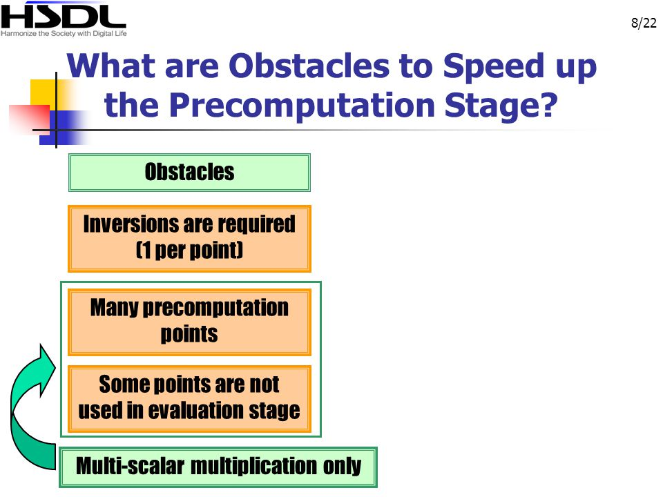 8/22 What are Obstacles to Speed up the Precomputation Stage? Many precomputation points Inversions are required (1 per point) Some points are not use
