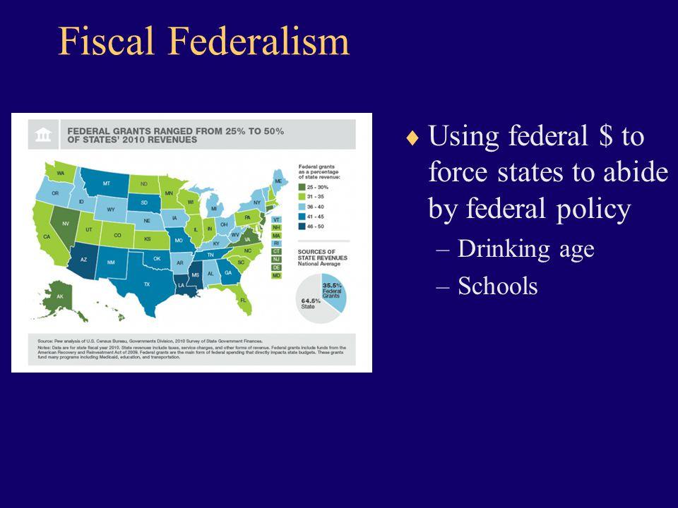 Cooperative Federalism 1.