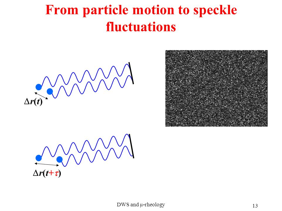 DWS and µ-rheology 13 From particle motion to speckle fluctuations r(t)r(t) r(t+)r(t+)