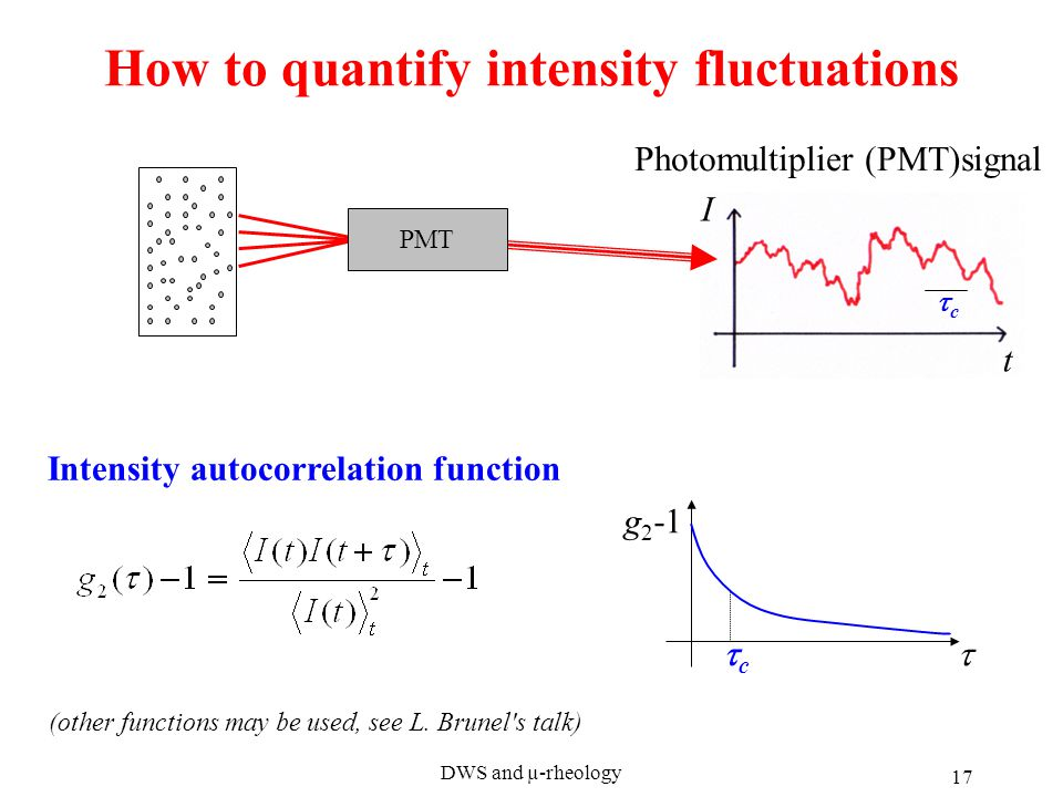 DWS and µ-rheology 17 How to quantify intensity fluctuations I t Photomultiplier (PMT)signal Intensity autocorrelation function g 2 -1 cc cc (other functions may be used, see L.