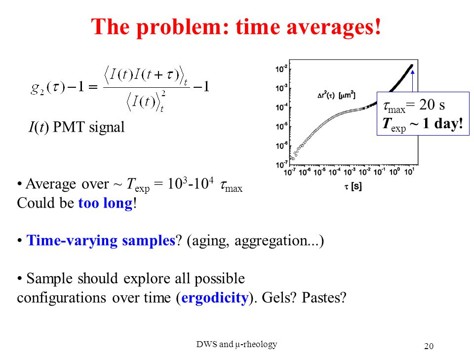 DWS and µ-rheology 20 The problem: time averages.