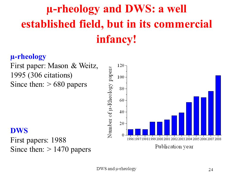 DWS and µ-rheology 24 µ-rheology and DWS: a well established field, but in its commercial infancy.
