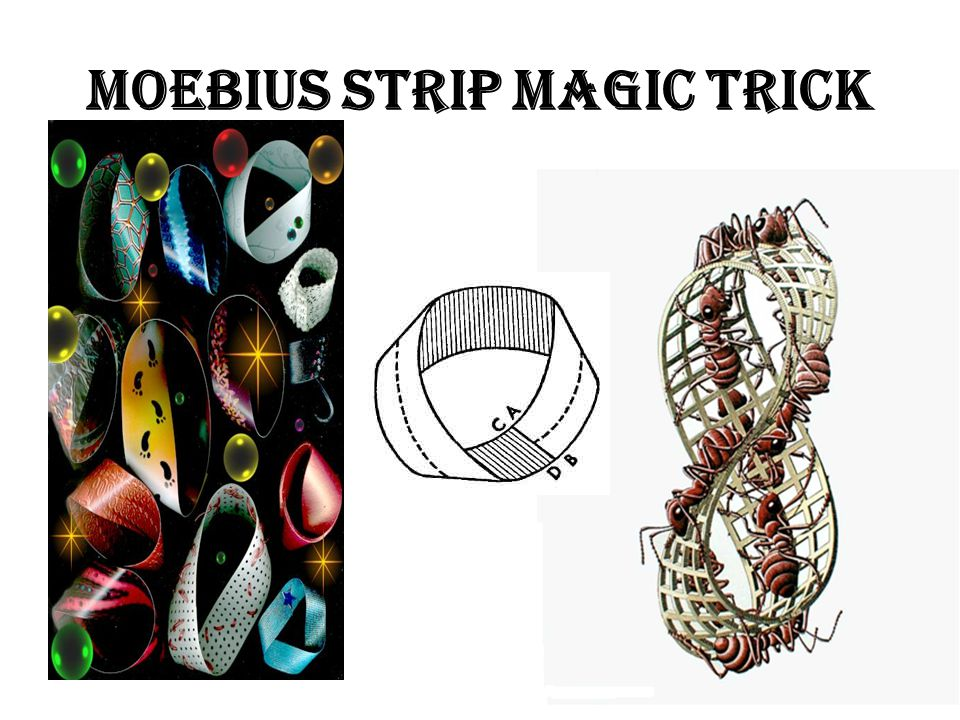 Moebius Strip Magic Trick