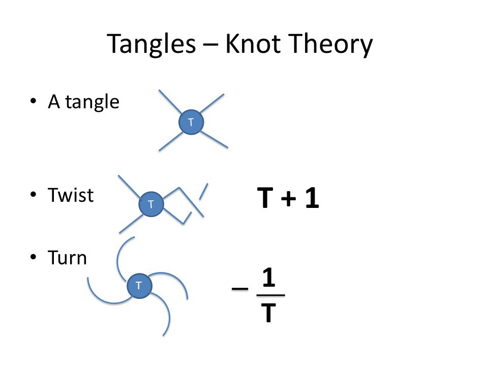 Tangles – Knot Theory A tangle Twist Turn T T T T + 1 1T1T