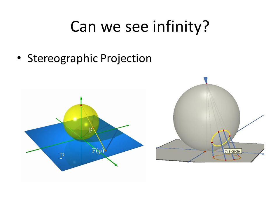Can we see infinity Stereographic Projection