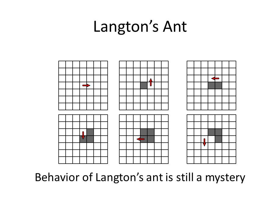 Langton's Ant Behavior of Langton's ant is still a mystery