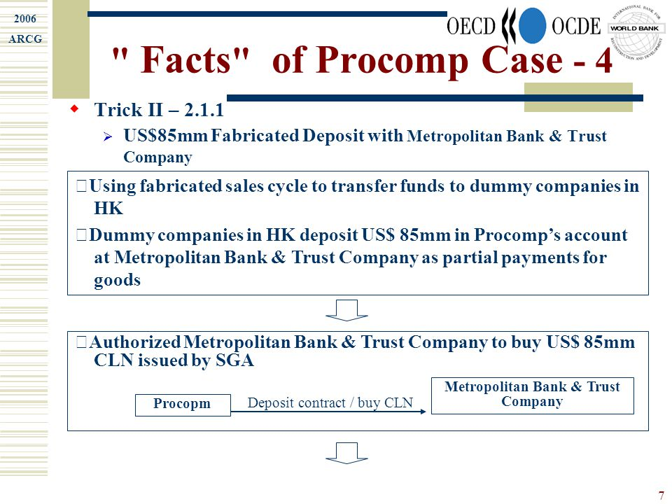 2006 ARCG 7 ‧ Authorized Metropolitan Bank & Trust Company to buy US$ 85mm CLN issued by SGA
