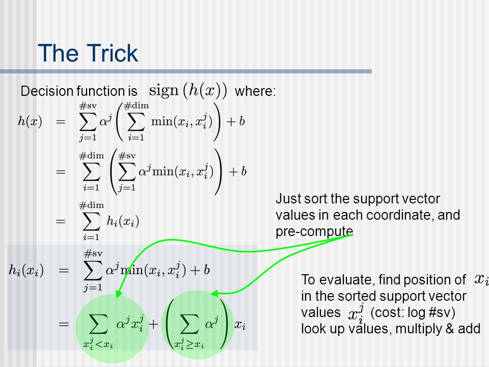 The Trick Decision function is where: Just sort the support vector values in each coordinate, and pre-compute To evaluate, find position of in the sorted support vector values (cost: log #sv) look up values, multiply & add