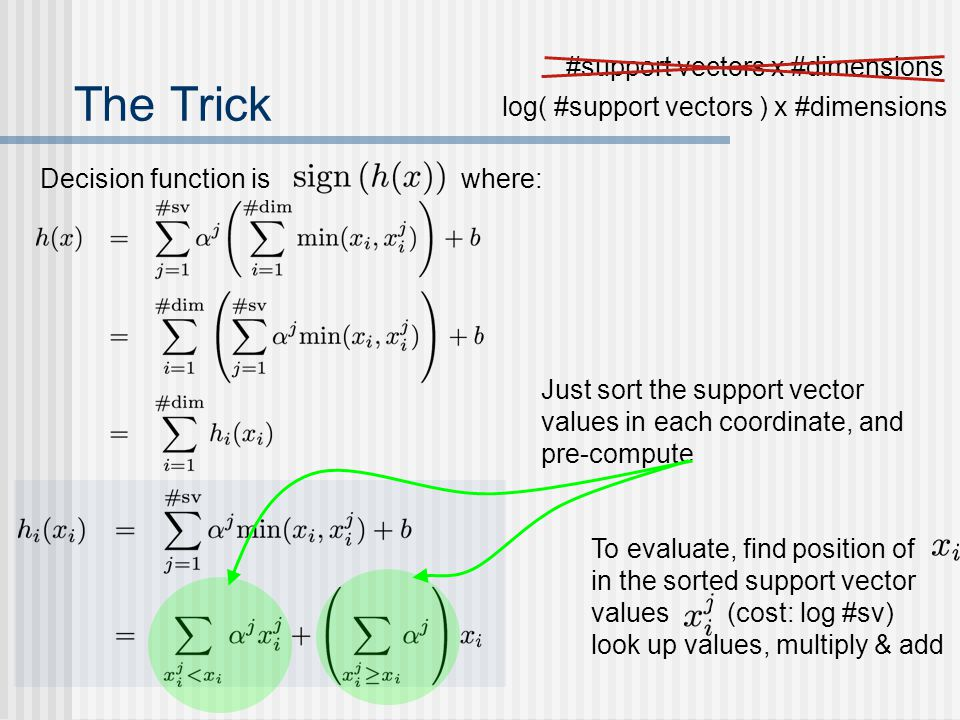 The Trick Decision function is where: Just sort the support vector values in each coordinate, and pre-compute To evaluate, find position of in the sorted support vector values (cost: log #sv) look up values, multiply & add #support vectors x #dimensions log( #support vectors ) x #dimensions
