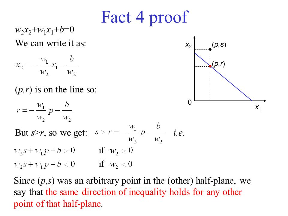 Fact 4 proof w 2 x 2 +w 1 x 1 +b=0 We can write it as: (p,r) is on the line so: But s>r, so we get: Since (p,s) was an arbitrary point in the (other) half-plane, we say that the same direction of inequality holds for any other point of that half-plane.