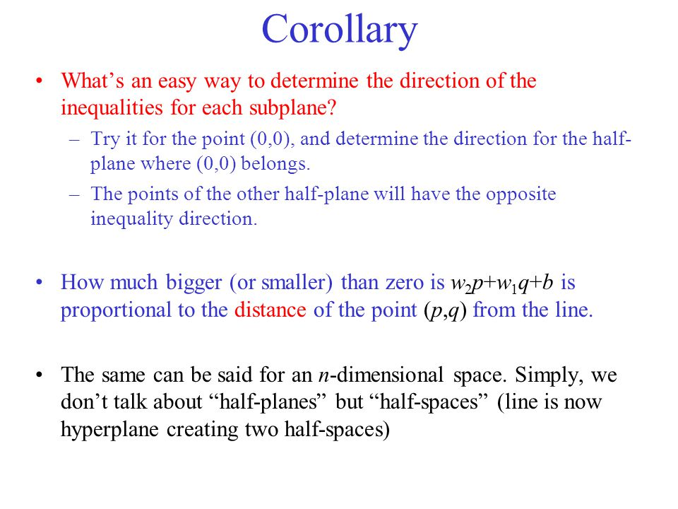 Corollary What's an easy way to determine the direction of the inequalities for each subplane.